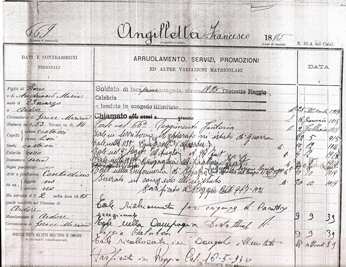 Military & Conscription Records Examples